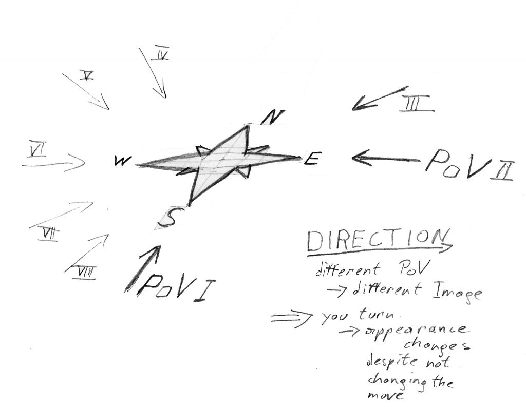 Direction sketch by FraGue