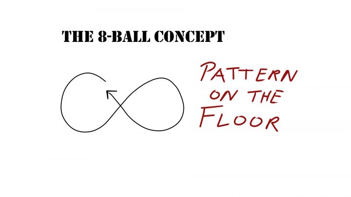 sketch of a figure 8 pattern on the floor