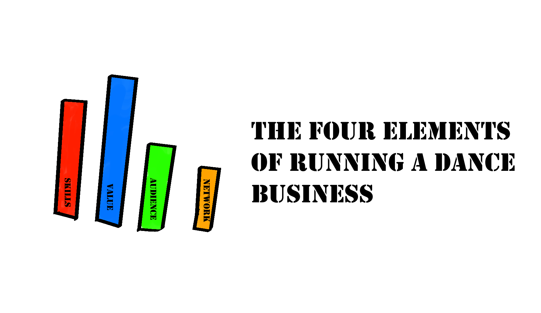 "4 colooured pillars and the headline ""four elements of running a dance business"