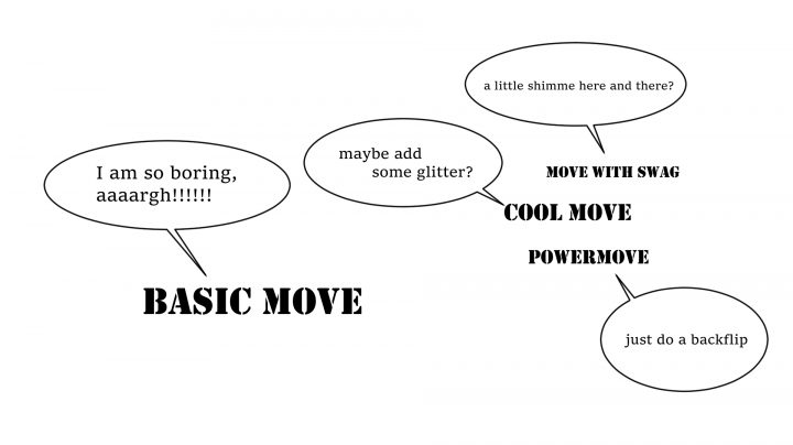 moves talking about how to improve the basic move