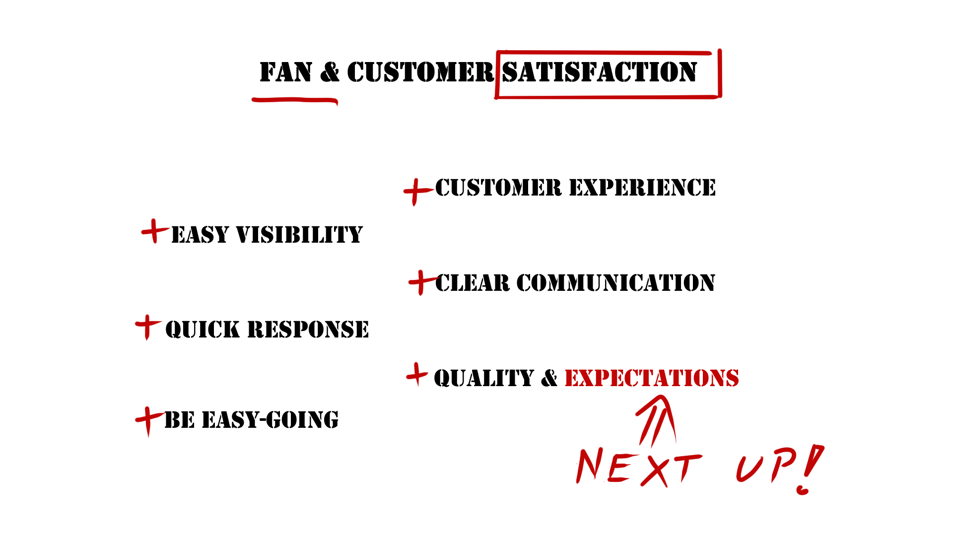 Dance Marketing Customer Satisfaction Overview