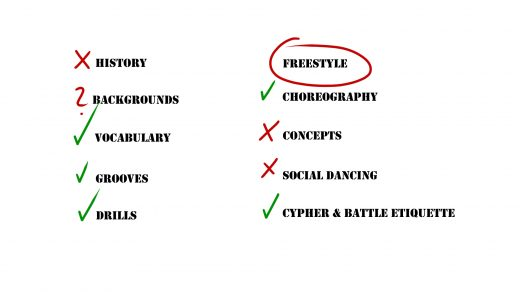 Overview about the content of a street dance class